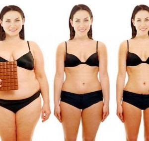 как похудеть очень быстро и сильно в домашних условиях